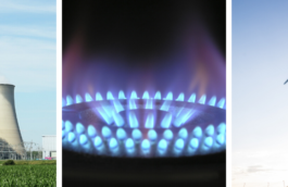 Energy mix in Belgium