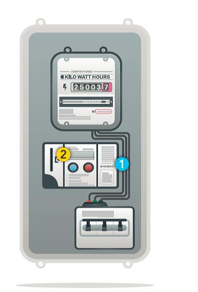 Schéma d'un compteur électronique à budget - Ores - Comparateur-Energie