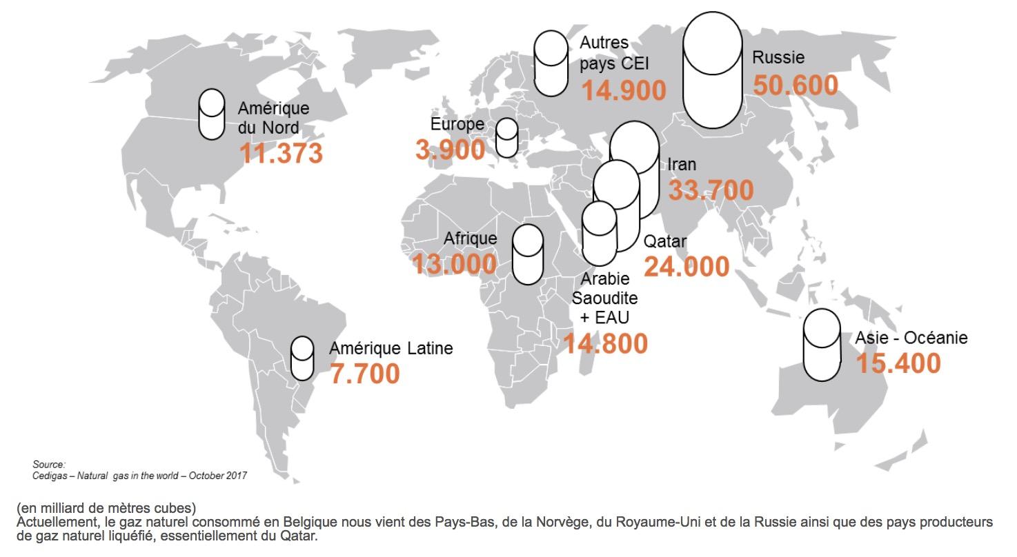 D'où provient le gaz naturel en Belgique - Fluxys